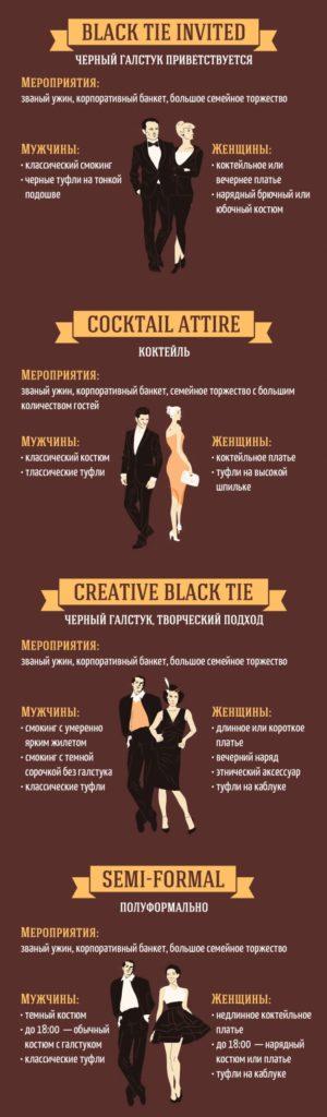 основные правила дресс-кода -2