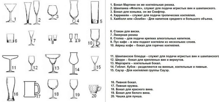 разновидности бокалов и их названия